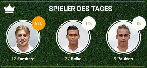 Spieler des Spieltags 9 bei fanarena.com