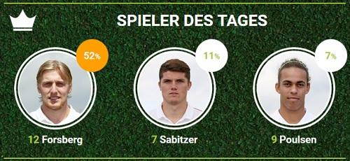 Spieler des Tages, gewählt in der Fanarena-App - Paderborn zu Hause 2015