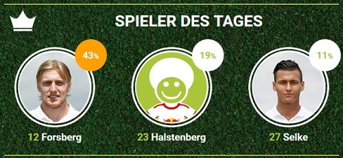 RB-Spieler des Tages in Heidenheim - fan-arena.com