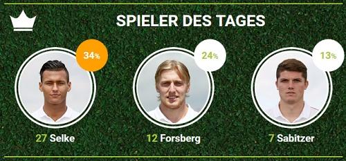 Spieler des Spieltags 11 bei fan-arena.com