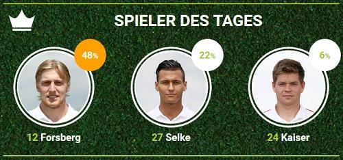 RB-Spieler des 15.Spieltags bei fan-arena.com