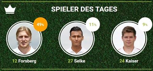 Spieler des Spieltags 14 bei fan-arena.com