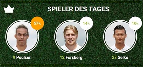 RB-Spieler des 17.Spieltags gegen den MSV Duisburg bei fan-arena-com