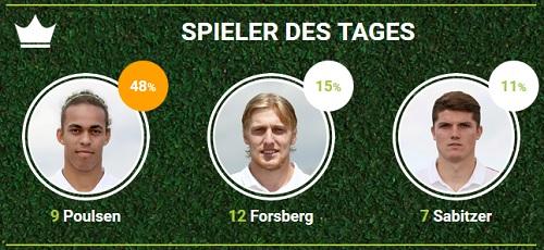 RB-Spieler des Spiels gegen die SpVgg Greuther Fürth bei fan-arena.com