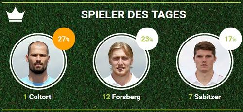 RB-Spieler des 16. Spieltags bei fan-arena.com