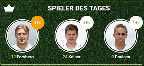 Spieler des Spieltags 22 (RB Leipzig gegen Union Berlin) bei fan-arena.com