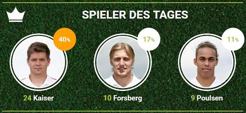 RB-Spieler des 31. Spieltags in Kaiserslautern bei fan-arena.com