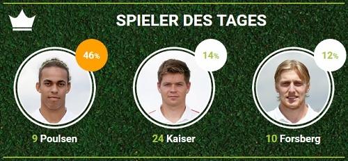 RB-Spieler des Spieltags 29 gegen Fortuna Düsseldorf bei fan-arena.com