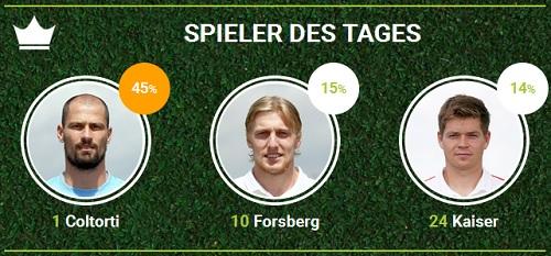 RB-Spieler des 33.Spieltags gegen den Karlsruher SC bei fan-arena.com