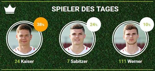 RB-Spieler des ersten Bundesligaspieltags gegen die TSG Hoffenheim bei fanarena.com