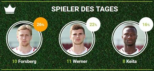 RB-Spieler des dritten Spieltags gegen den HSV bei fan-arena.com