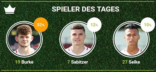 RB-Spieler des fünften Spieltags beim 1.FC Köln bei fan-arena.com