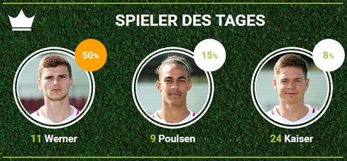 RB-Spieler des vierten Spieltags gegen Borussia Mönchengladbach bei fan-arena.com