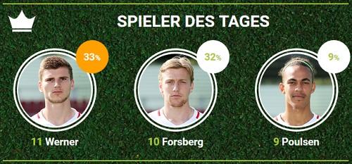 RB-Spieler des siebten Spieltags beim VfL Wolfsburg bei fan-arena.com