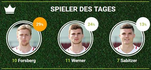 RB-Spieler des elften Spieltags in Leverkusen bei fan-arena.com.