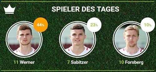RB-Spieler des zehnten Spieltags gegen den 1.FSV Mainz 05 bei fan-arena.com
