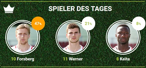RB-Spieler des 13.Spieltags gegen Schalke 04 bei fan-arena.com