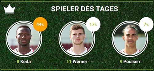 RB-Spieler des Spiels gegen Eintracht Frankfurt bei fan-arena.com
