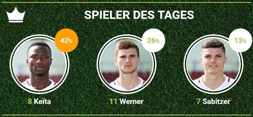 RB-Spieler des 18.Spieltags gegen die TSG 1899 Hoffenheim bei fan-arena.com