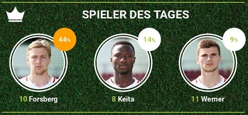RB-Spieler des Spiels gegen den Hamburger SV am 20. Spieltag bei fan-arena.com