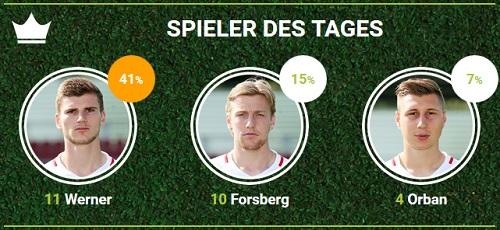 RB-Spieler des 24.Spieltags gegen den VfL Wolfsburg bei fan-arena.com