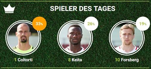 RB-Spieler des 26.Spieltags gegen Darmstadt 98 bei fan-arena.com