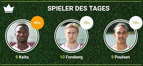 RB-Spieler des 27.Spieltags beim FSV Mainz 05 bei fan-arena.com