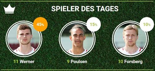 RB-Spieler des 31. Spieltags gegen den FC Ingolstadt bei fan-arena.com