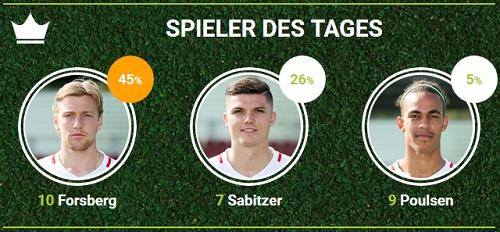 RB-Spieler des 34.Spieltags bei Eintracht Frankfurt bei fan-arena.com